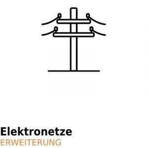 ArCADia BIM Elektische Installationen Erweiterung - Elektronetze