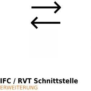 ArCADia BIM Architektur & Kommunikation Erweiterung - IFC RVT Schnittstelle