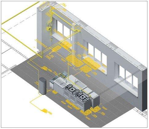 ArCADia BIM Gasinstallationsplanung