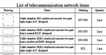 Telekommunikationsnetze planen und zeichnen - Export der Stückliste in Kalkulationsprogramme.in ArCADia BIM